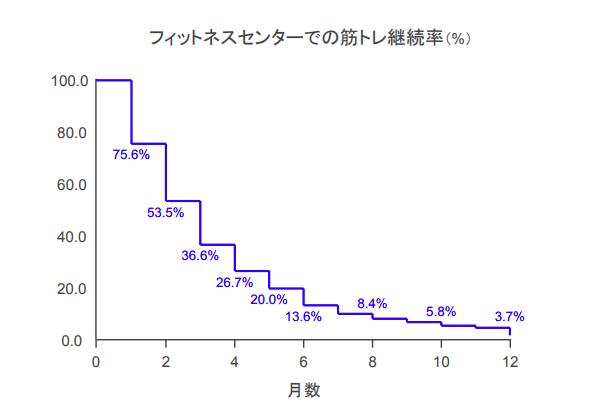 f:id:takumasa39:20180726143313p:plain
