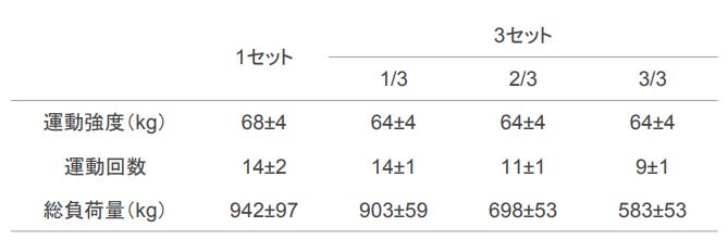 f:id:takumasa39:20180809134450p:plain
