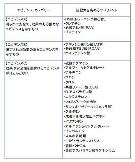 f:id:takumasa39:20180816143344p:plain