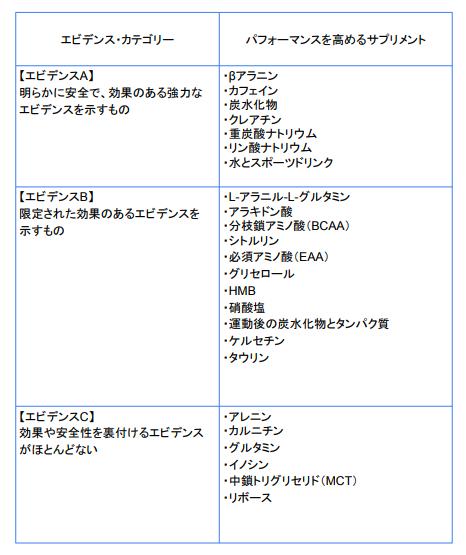 f:id:takumasa39:20180816143357p:plain