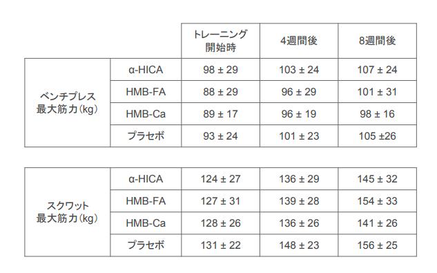 f:id:takumasa39:20180823150621p:plain
