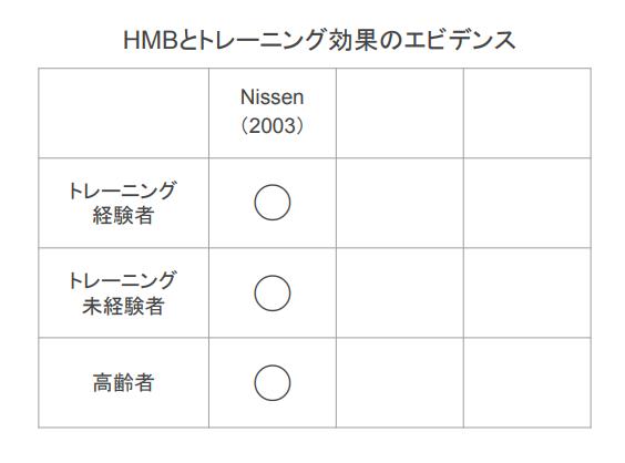 f:id:takumasa39:20180823151538p:plain