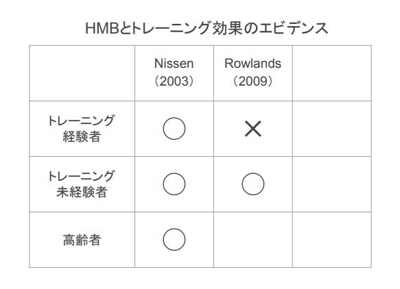 f:id:takumasa39:20180823151630p:plain