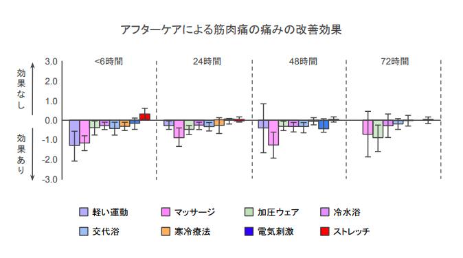 f:id:takumasa39:20180830113803p:plain