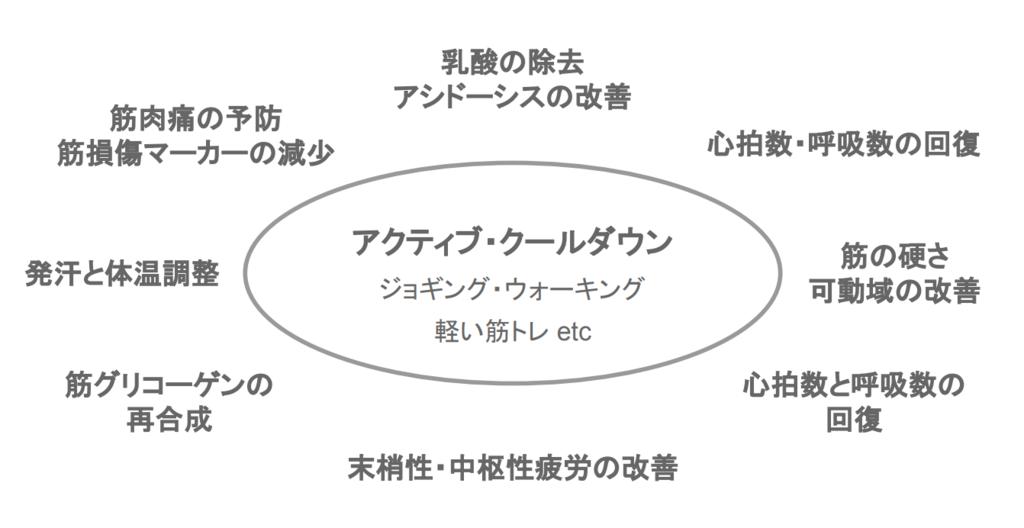 f:id:takumasa39:20180920133521p:plain
