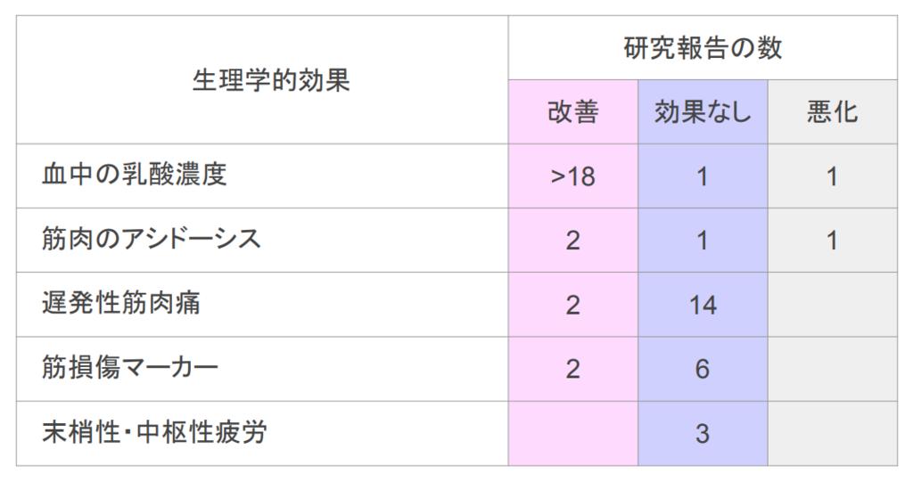 f:id:takumasa39:20180920134147p:plain