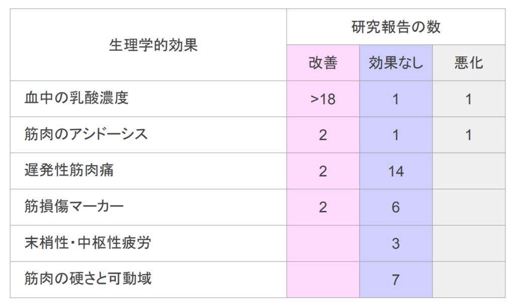 f:id:takumasa39:20180920134244p:plain