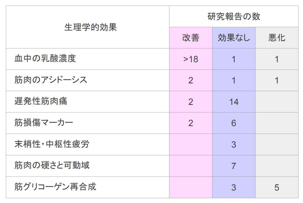 f:id:takumasa39:20180920134339p:plain
