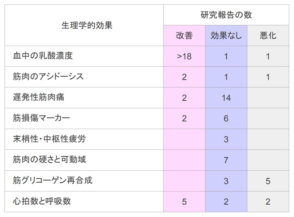 f:id:takumasa39:20180920134449p:plain