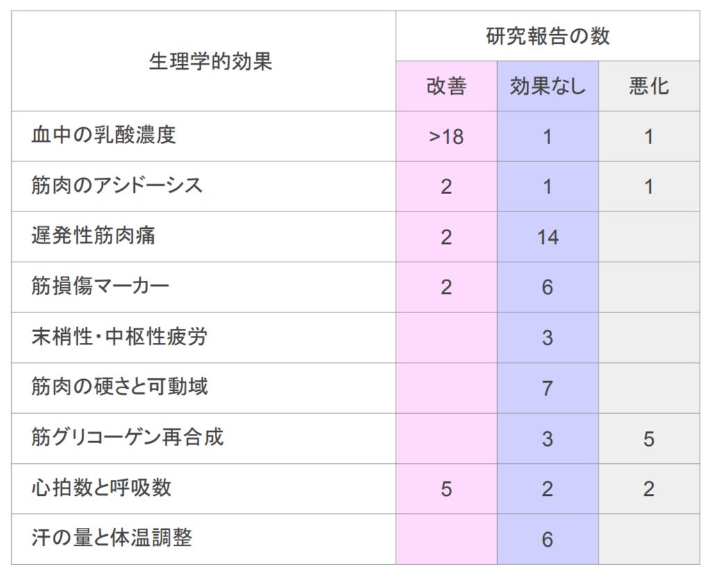 f:id:takumasa39:20180920134536p:plain