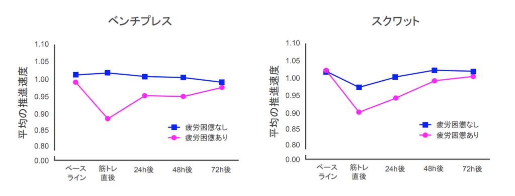 f:id:takumasa39:20180927123629p:plain