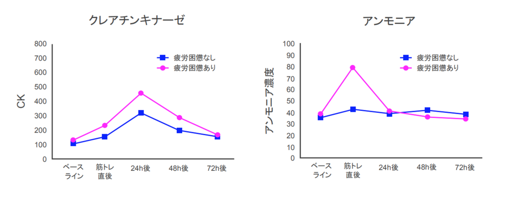 f:id:takumasa39:20180927123653p:plain