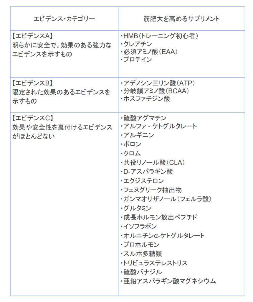 f:id:takumasa39:20181004143804p:plain