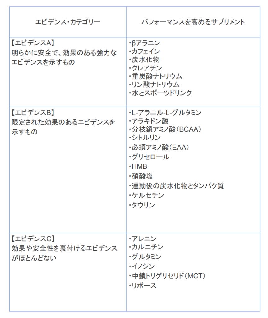 f:id:takumasa39:20181004143824p:plain