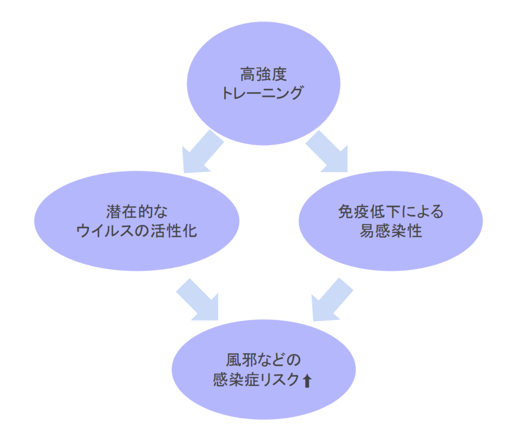 f:id:takumasa39:20181011153156p:plain