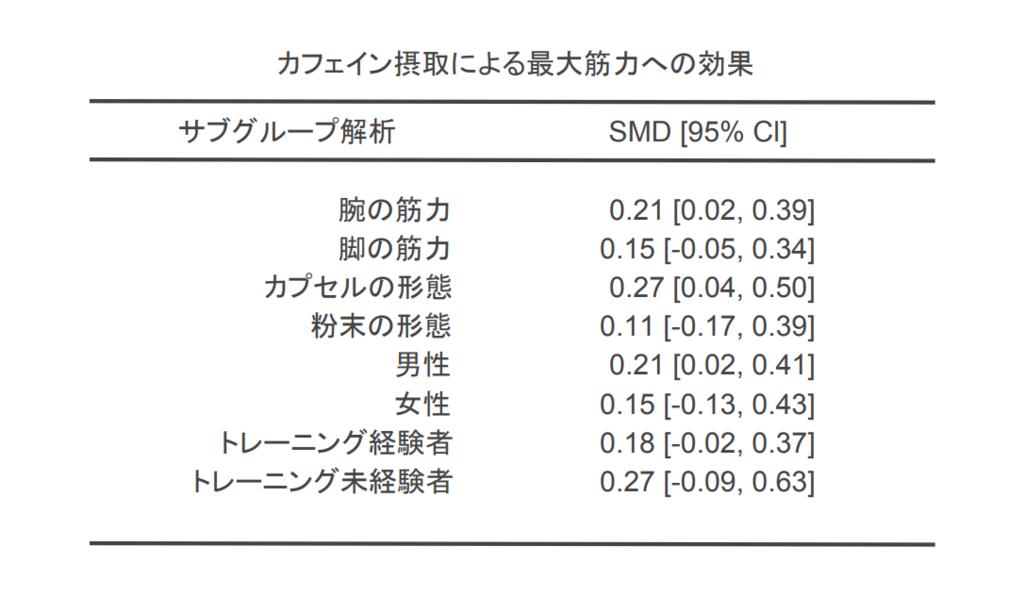f:id:takumasa39:20181018144059p:plain