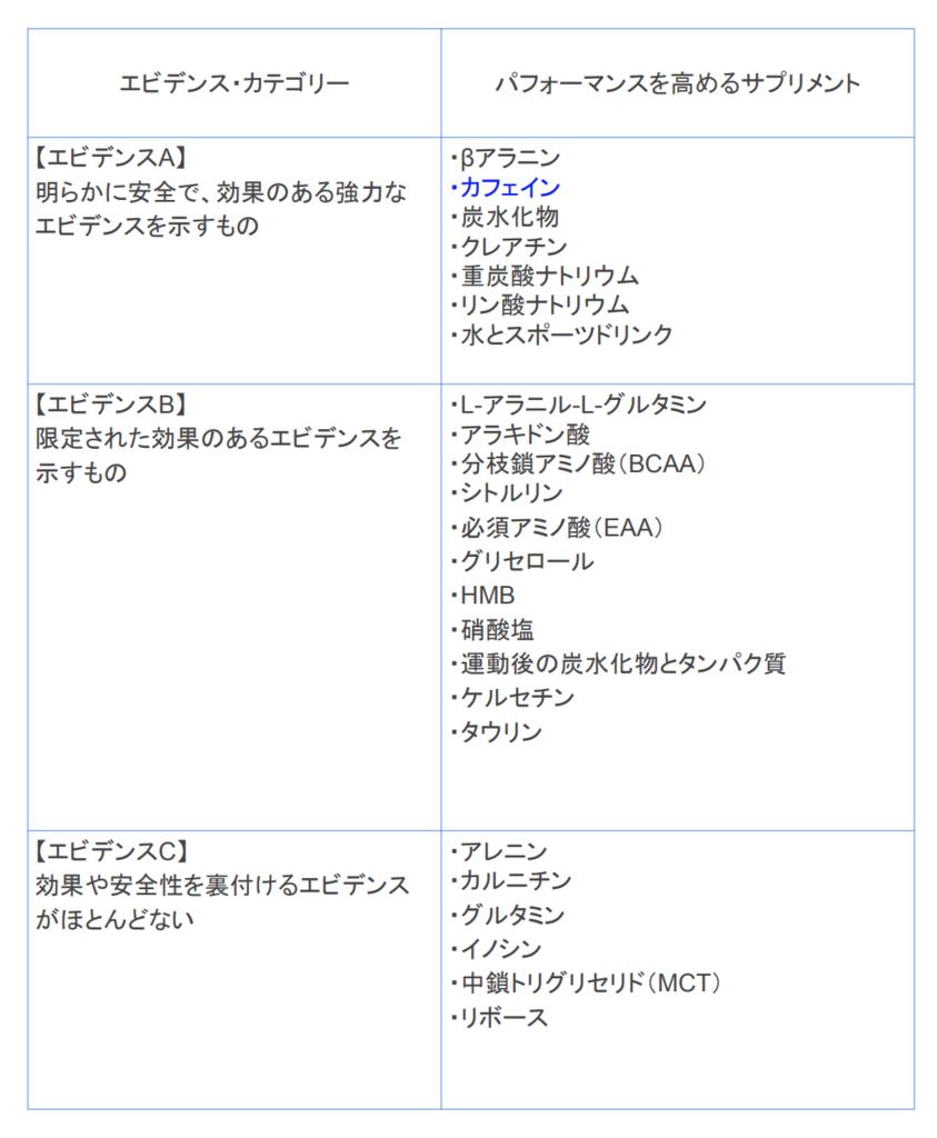 f:id:takumasa39:20181018144822p:plain