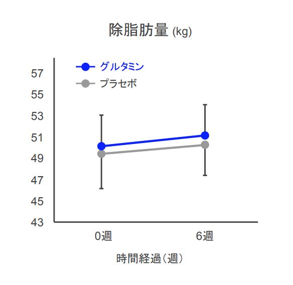 f:id:takumasa39:20181025152859p:plain