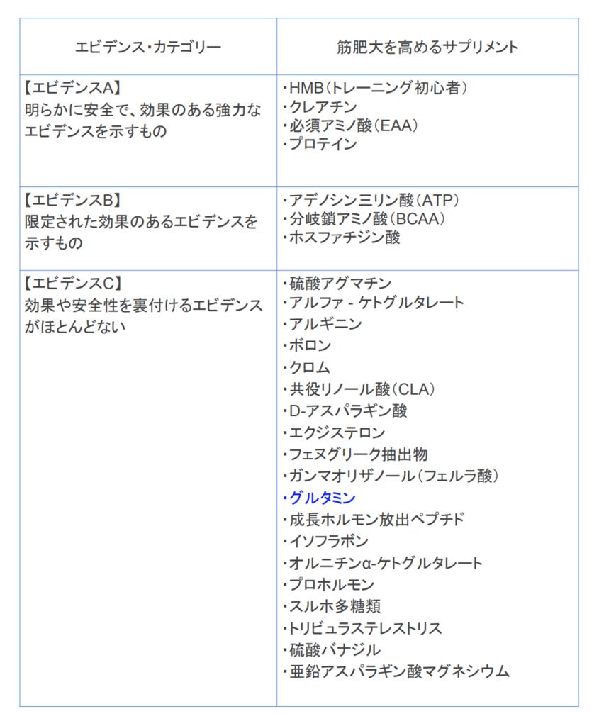 f:id:takumasa39:20181025154109p:plain
