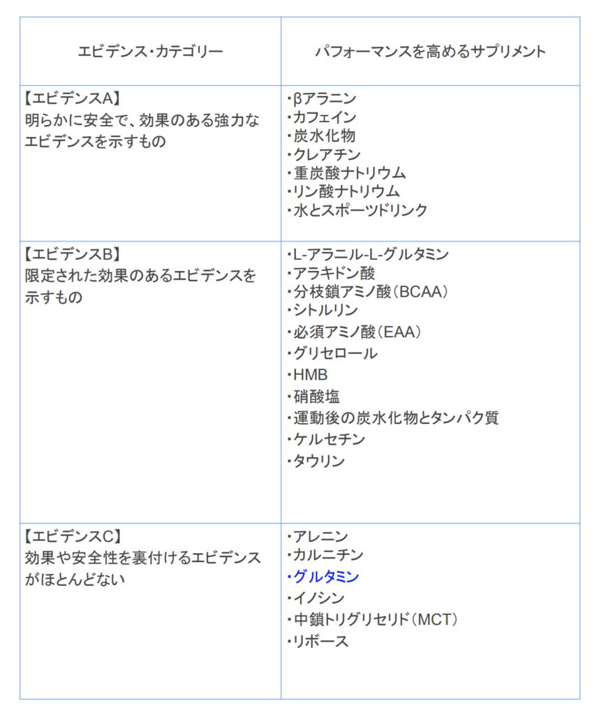 f:id:takumasa39:20181025154128p:plain