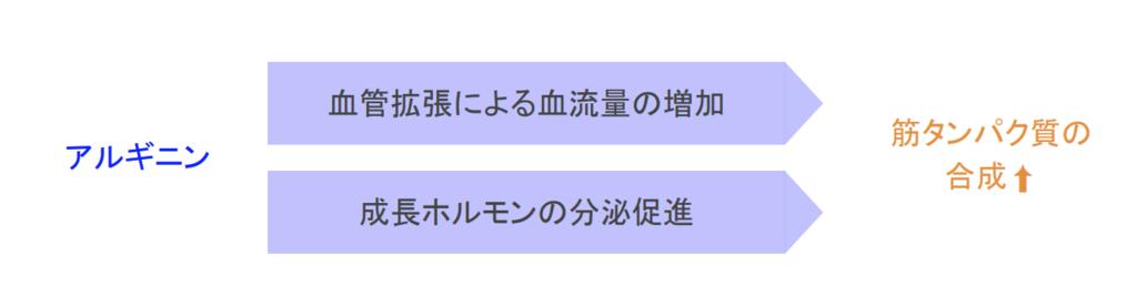 f:id:takumasa39:20181101102521p:plain