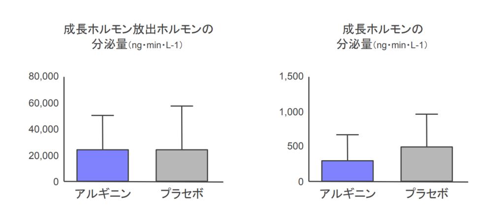 f:id:takumasa39:20181101102944p:plain