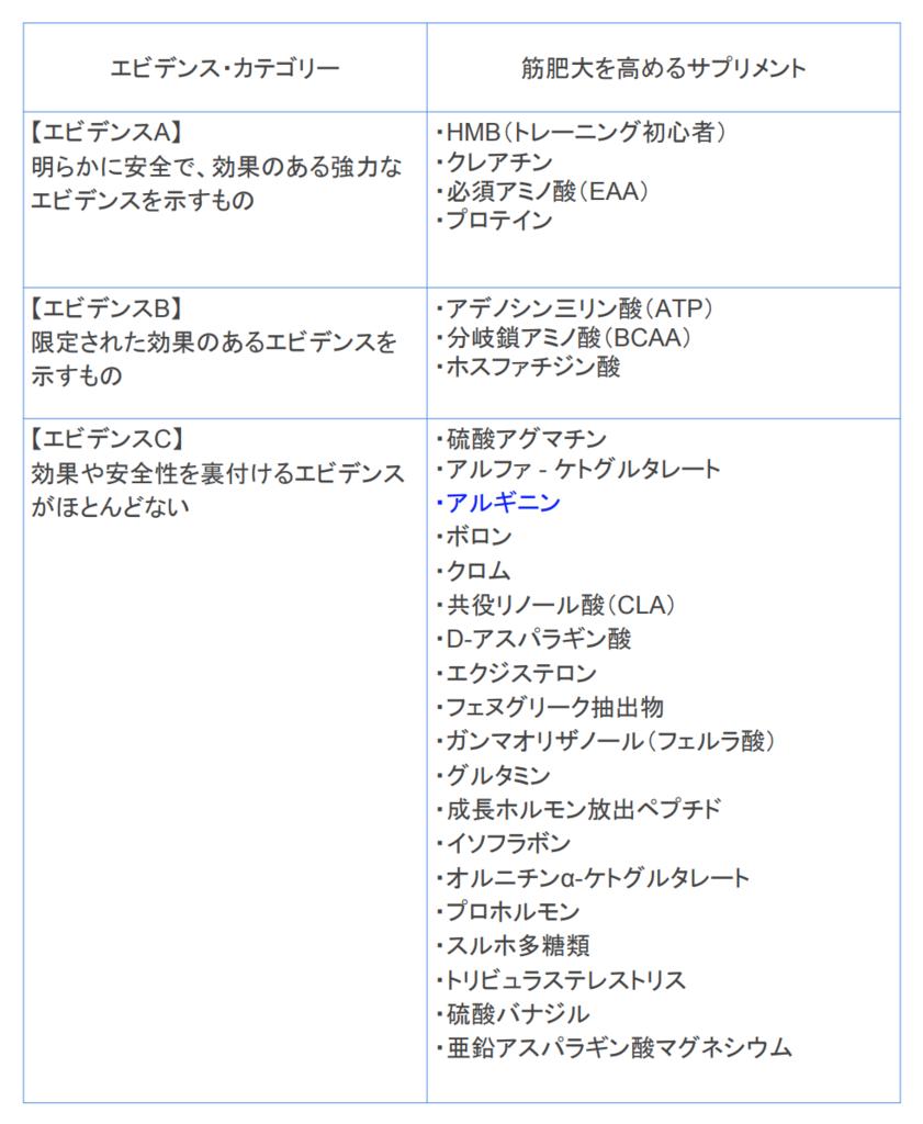 f:id:takumasa39:20181101103133p:plain