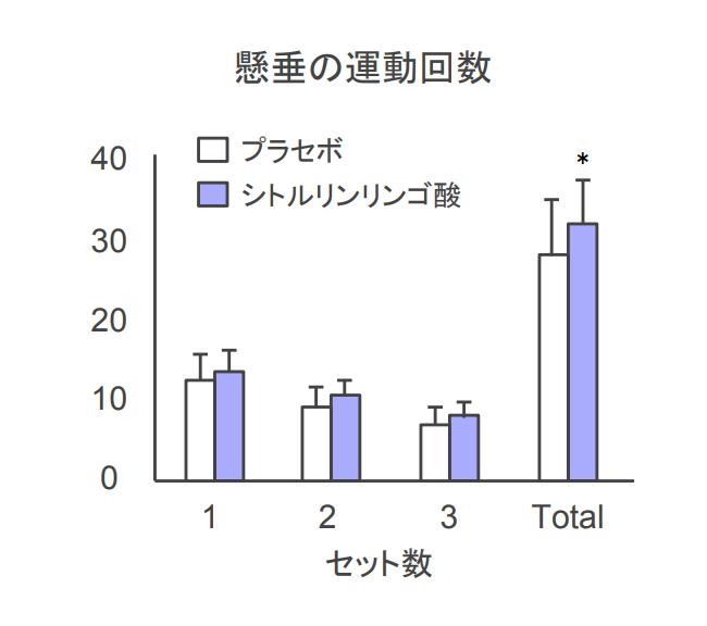 f:id:takumasa39:20181108135855p:plain