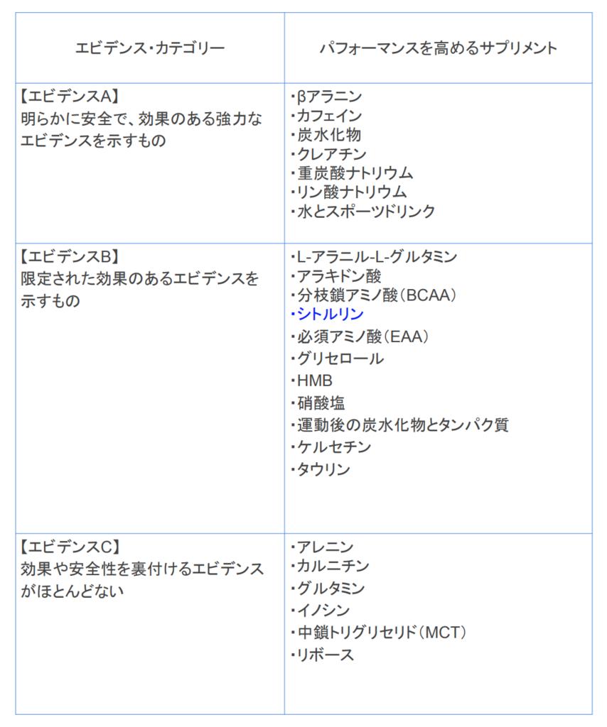 f:id:takumasa39:20181108140131p:plain
