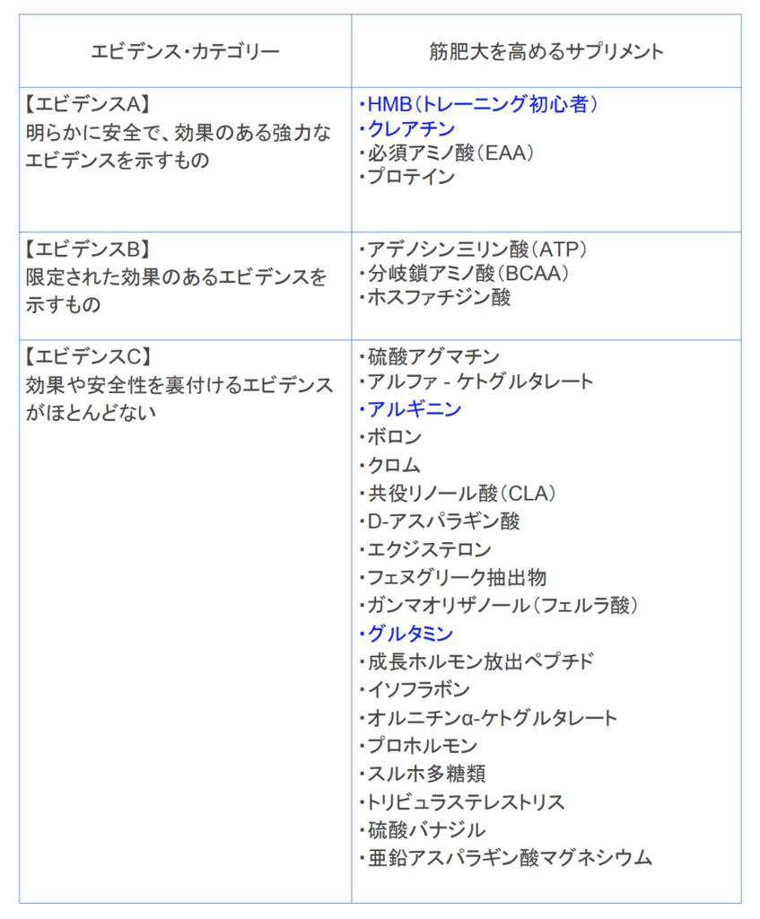 f:id:takumasa39:20181115110003p:plain
