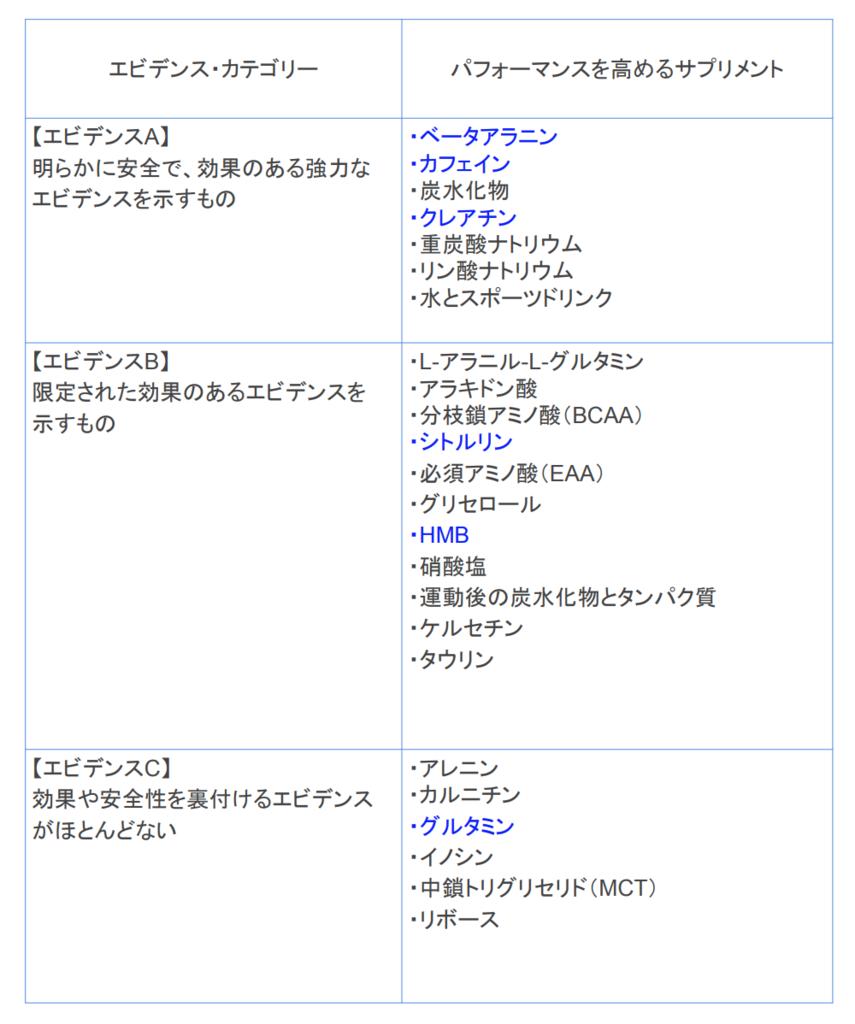 f:id:takumasa39:20181115110027p:plain