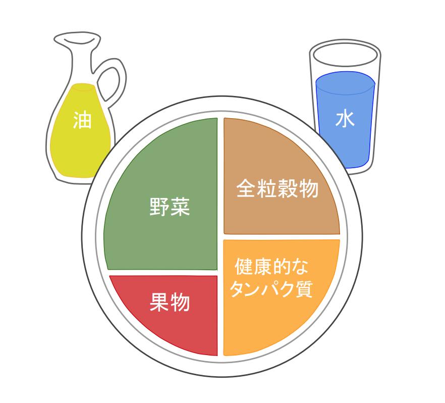 f:id:takumasa39:20181207122410p:plain