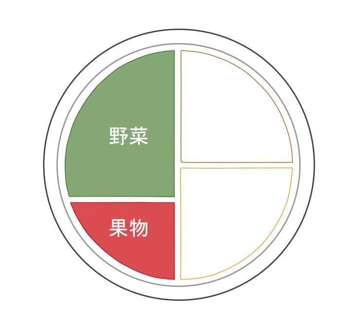 f:id:takumasa39:20181207122817p:plain
