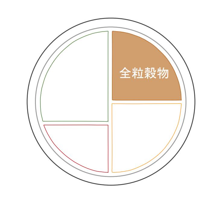 f:id:takumasa39:20181207123440p:plain