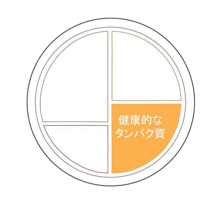 f:id:takumasa39:20181207123955p:plain