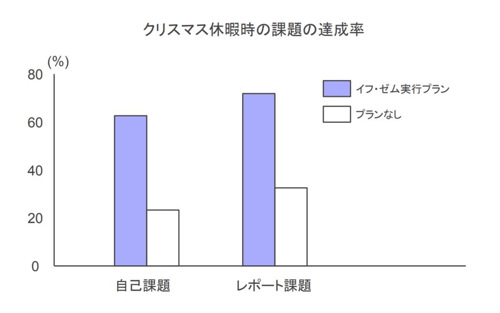 f:id:takumasa39:20181213155801p:plain