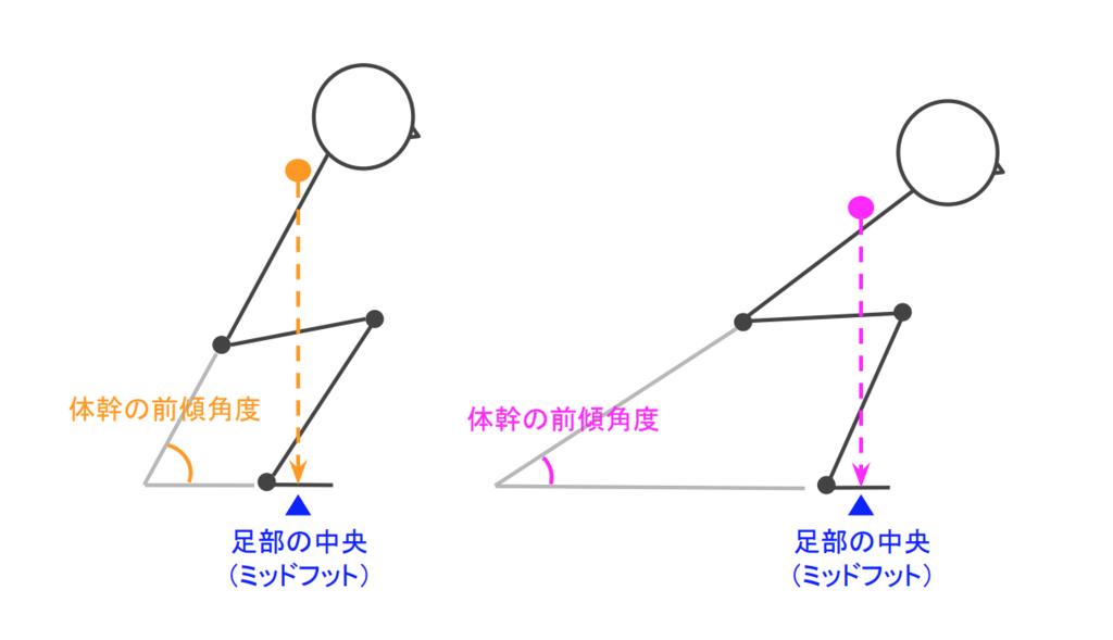 f:id:takumasa39:20181221144559p:plain