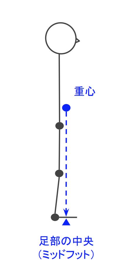f:id:takumasa39:20181221145019p:plain