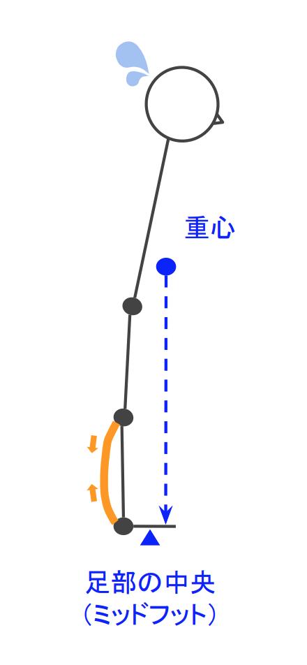 f:id:takumasa39:20181221145311p:plain