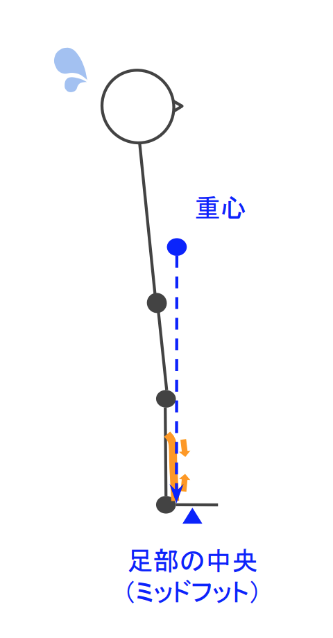 f:id:takumasa39:20181221145412p:plain