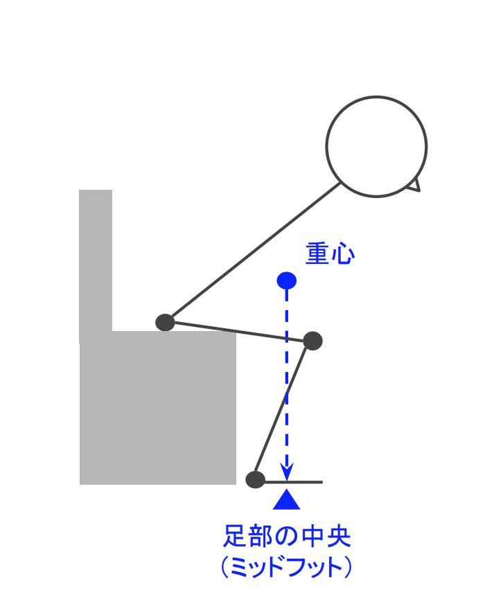 f:id:takumasa39:20181221145620p:plain