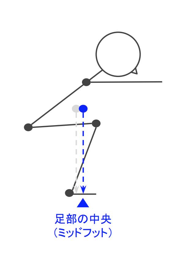 f:id:takumasa39:20181221145924p:plain