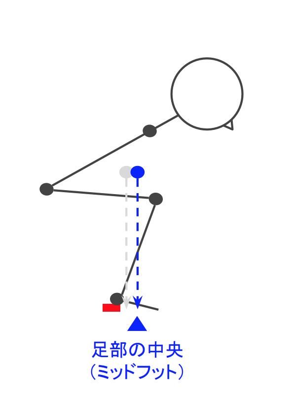f:id:takumasa39:20181221145956p:plain