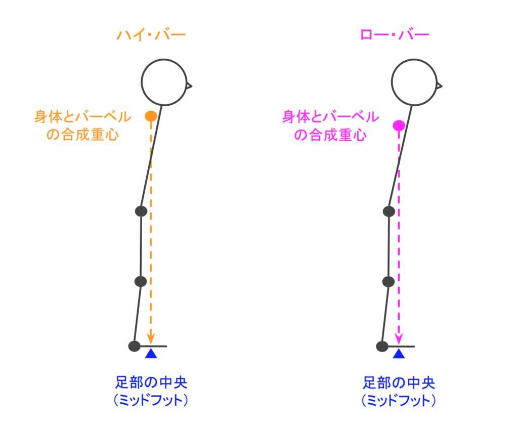 f:id:takumasa39:20181221150641p:plain