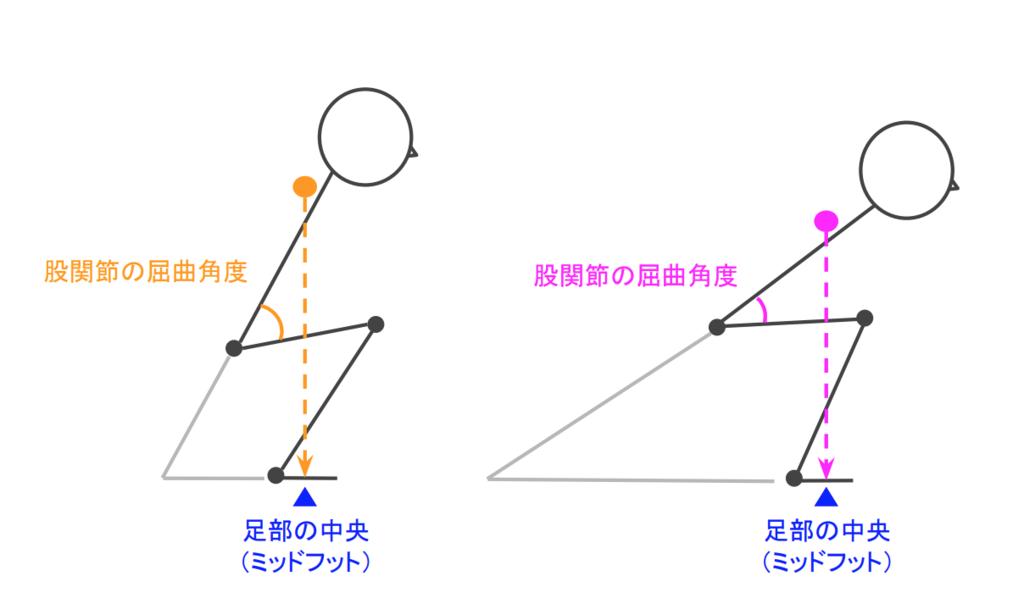 f:id:takumasa39:20181221150844p:plain