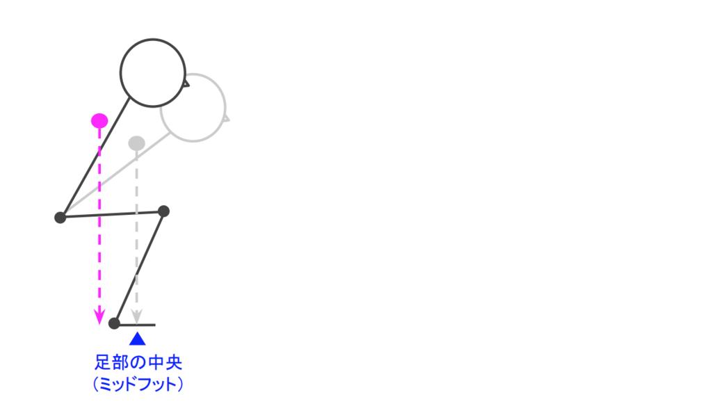 f:id:takumasa39:20181221151012p:plain