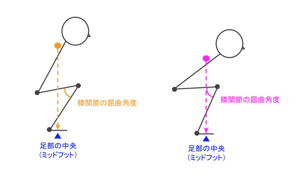 f:id:takumasa39:20181221151139p:plain
