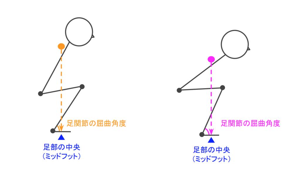 f:id:takumasa39:20181221151314p:plain
