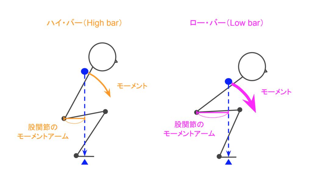 f:id:takumasa39:20190104161205p:plain