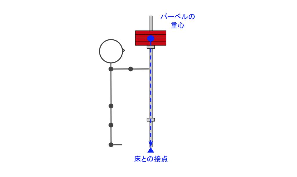 f:id:takumasa39:20190104162320p:plain